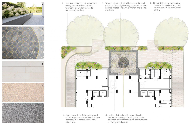 DesignSpace-studie