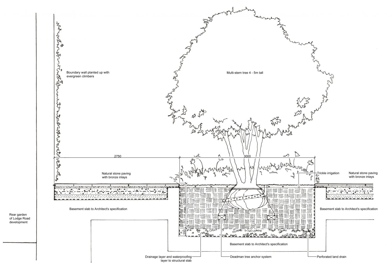 DesignSpace-Technický detail